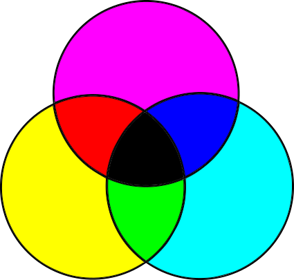 Figure 1-4: The four subtractive primary colors used by printers